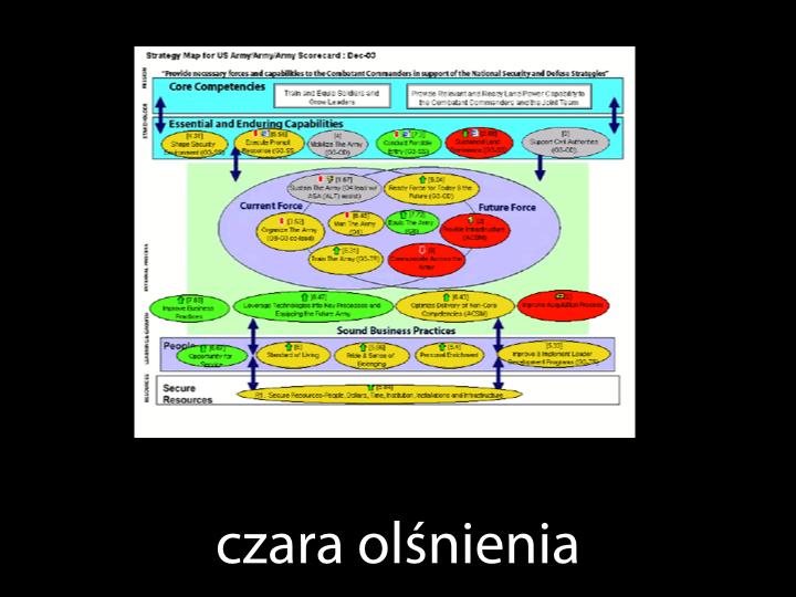 skuteczna-prezentacja.011