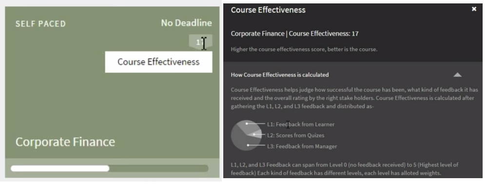 Adobe-Captivate-Prime-Course-effectiveness