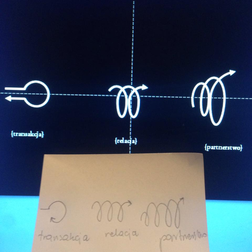 jak-sie-przygotowac-do-prezentacji-2edu-06